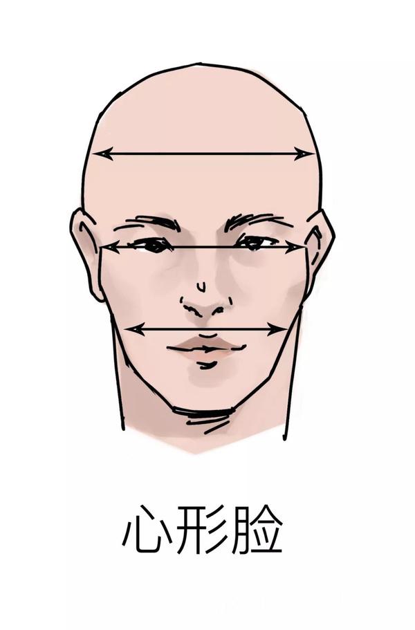 變帥路上 我這篇發型干貨打了47個Tony老師的臉
